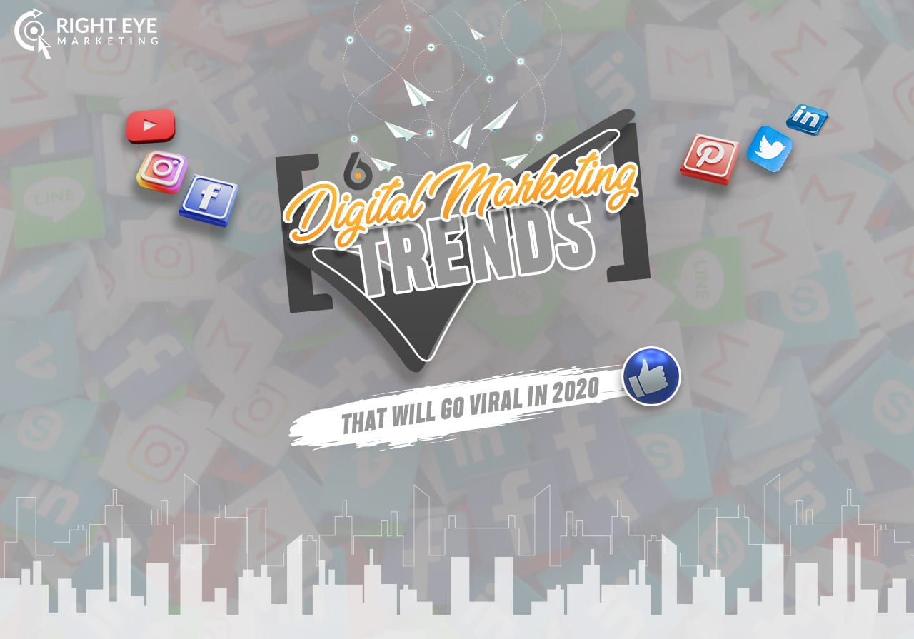 Digital Marketing Trends to follow with Right Eye Marketing